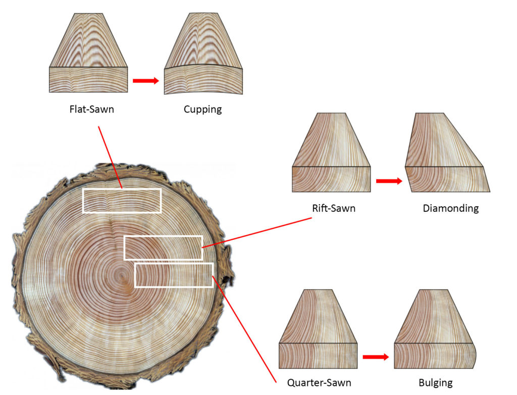 section-cuts-planks-warping-hq