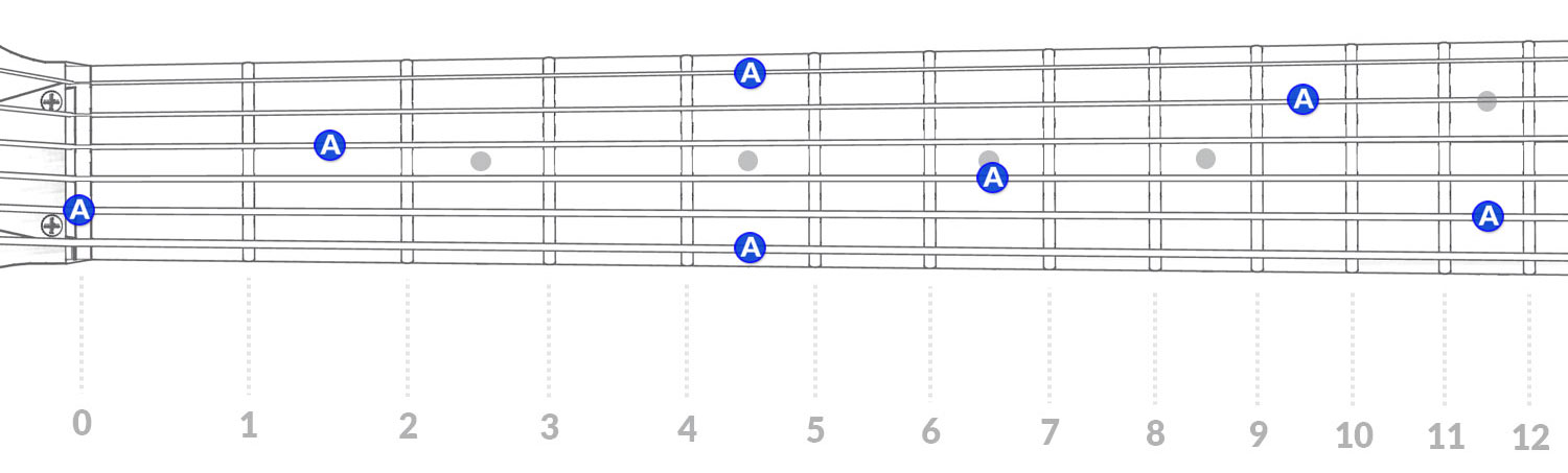 fretboard-cut-img-a-notes