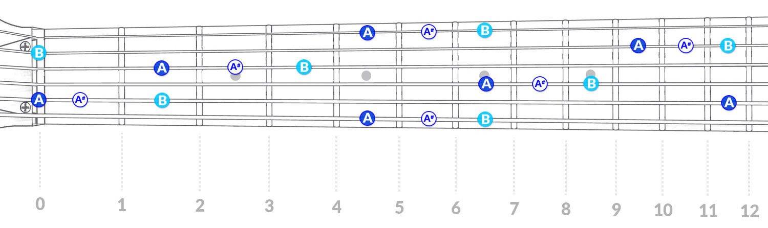 fretboard-cut-img-notes-relation