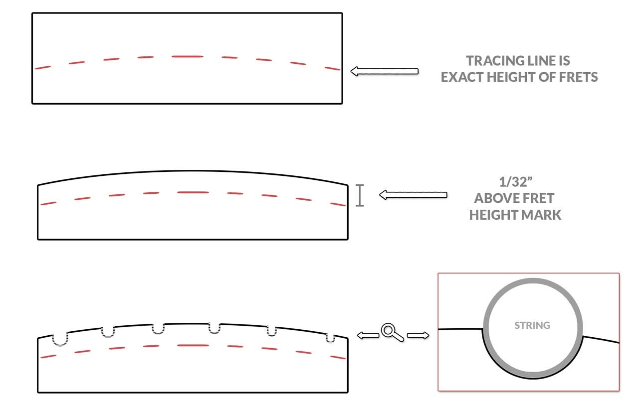 how to make a bone nut electric herald. Black Bedroom Furniture Sets. Home Design Ideas