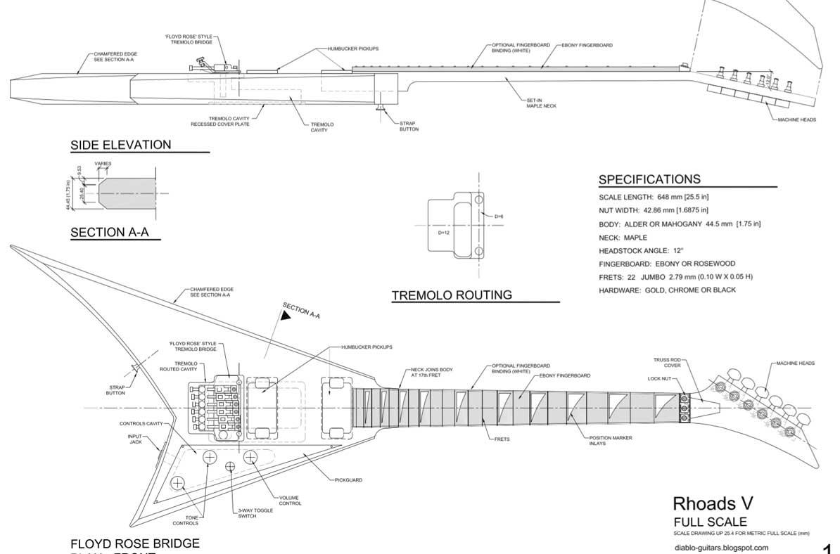 Jackson Rr Wiring Diagram Data Schema Pick Up Performer Guitar String Rh Banyan Palace Com Pickup V