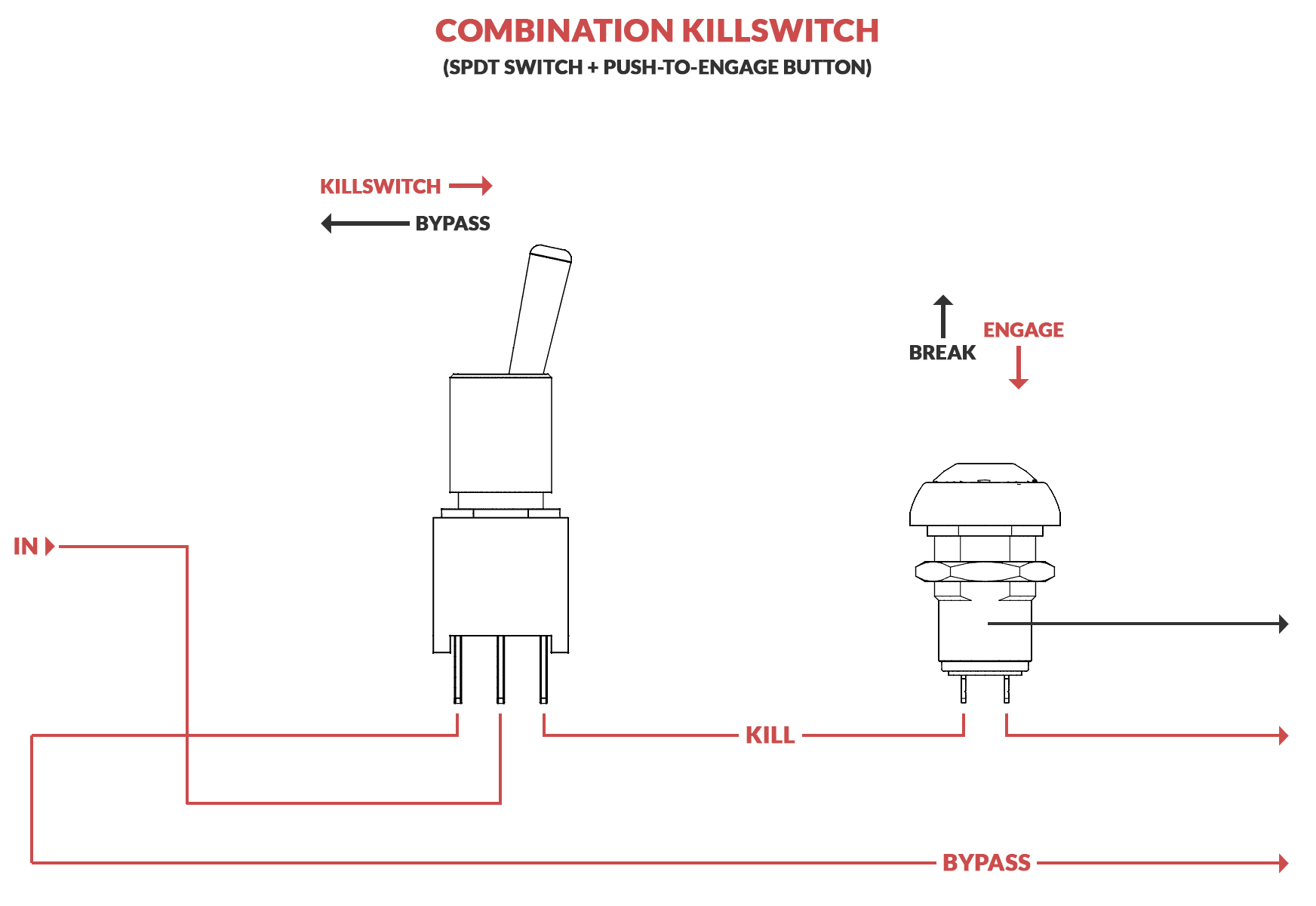 How To Build A Killswitch For Your Guitar Electric Herald Diagram 1 Is The Way Currently Wired Circuit Modification Guitars That Combines An Spdt Switch And No Momentary