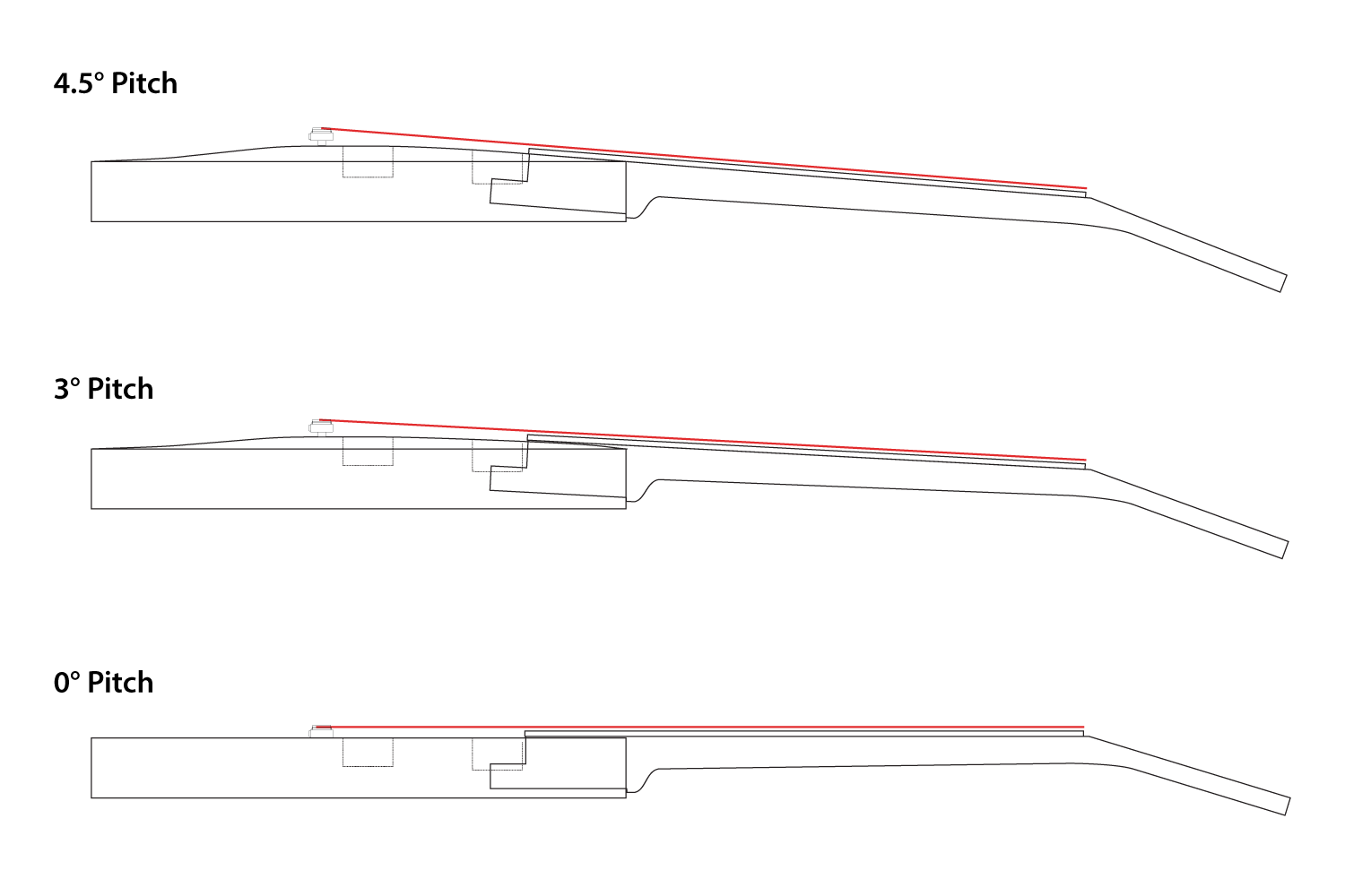 A diagram showing three different guitar neck pitches for comparison - 4.5°, 3°, and 0°.