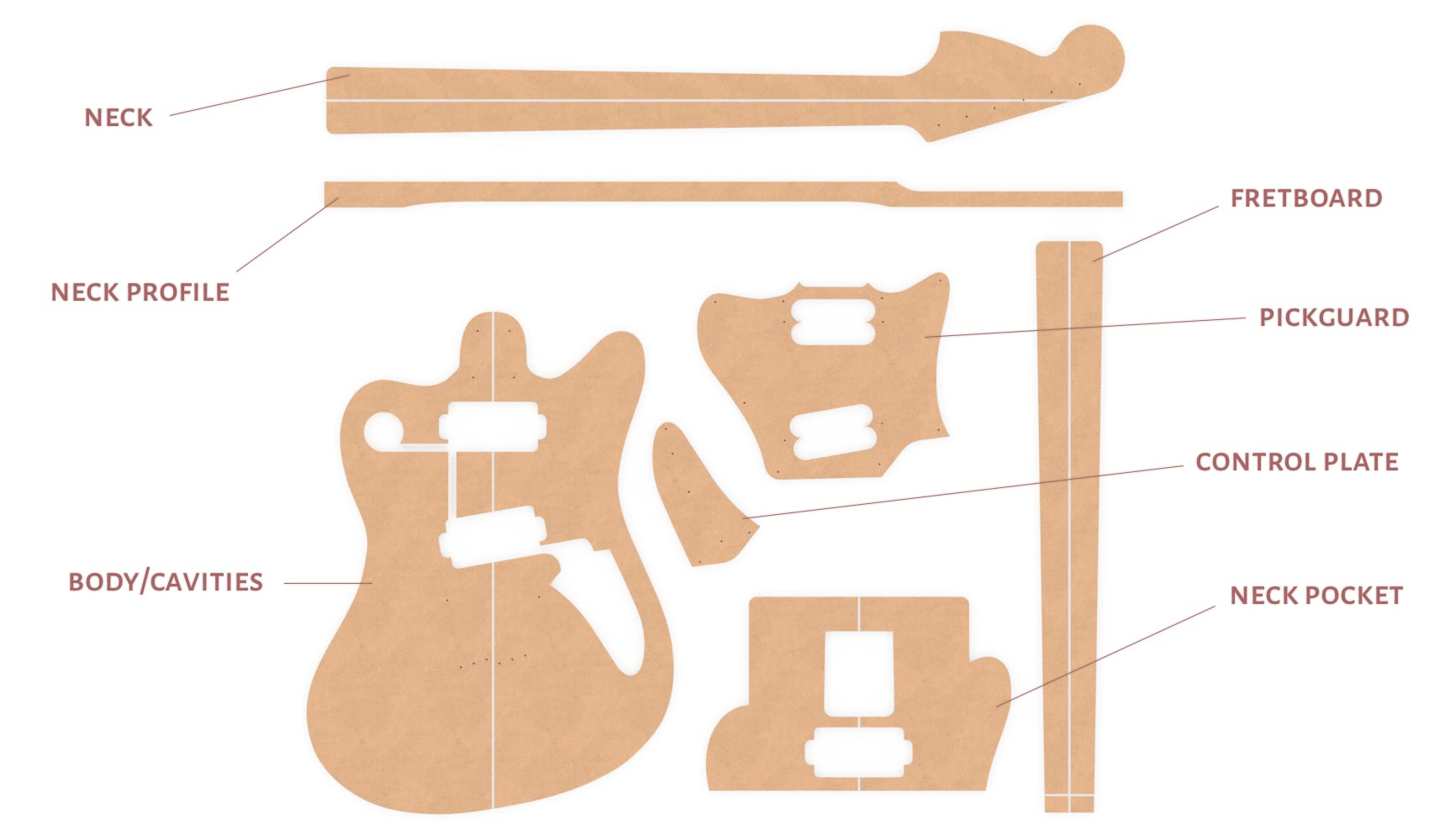 Squier Supersonic Router Templates