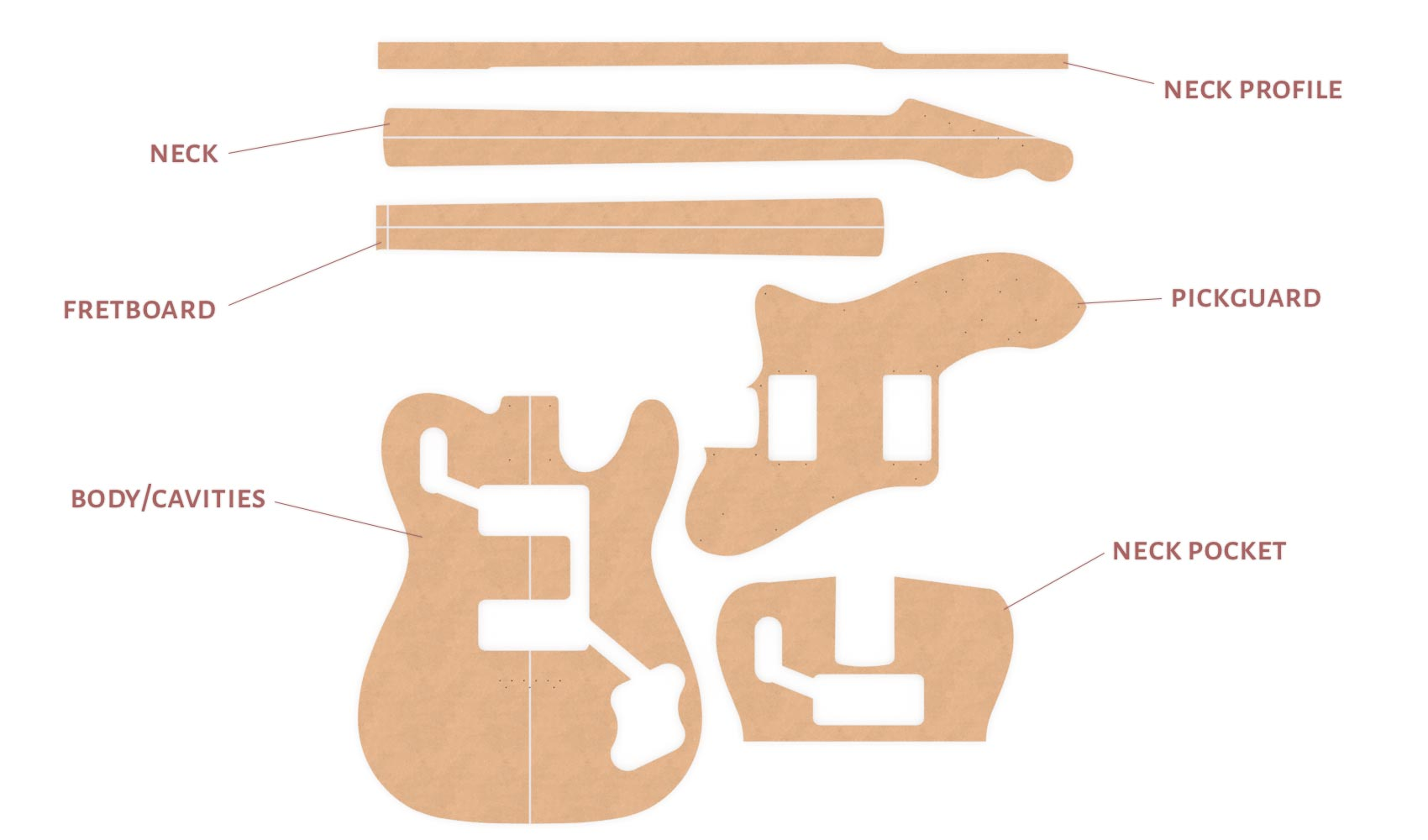 Fender Telecaster Router Templates 72 Deluxe