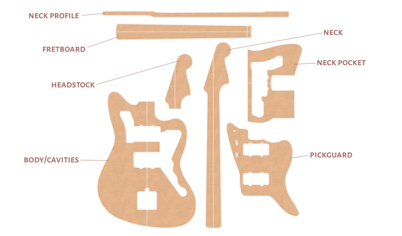 Fender Jazzmaster Router Templates