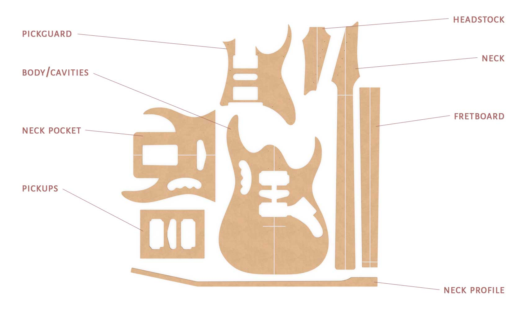 Ibanez JEM Router Templates