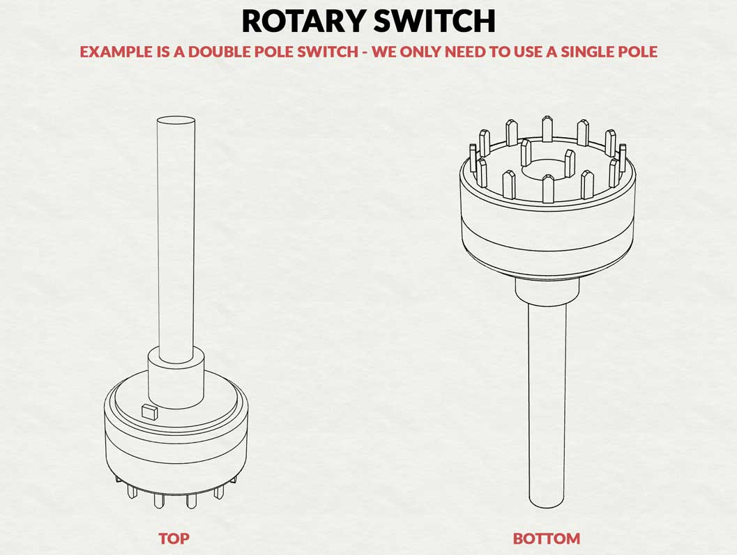 A diagram of a DP12T (Double Pole, 12 Throw) rotary switch component.