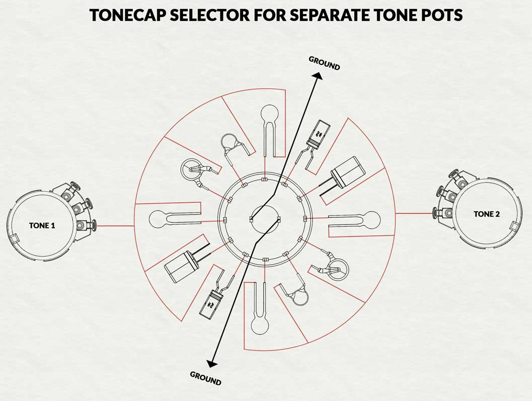 A wiring diagram for a variable capacitor switch that uses two separate tone knobs.